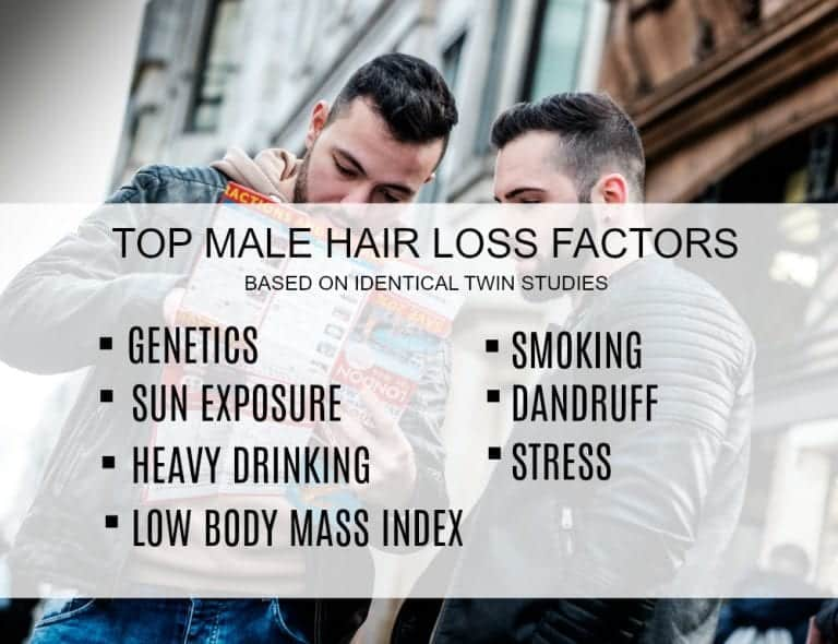 <em>Is baldness hereditary? To an extent, according to studies on identical twins. Many environmental factors can affect the actual extent of hair loss<